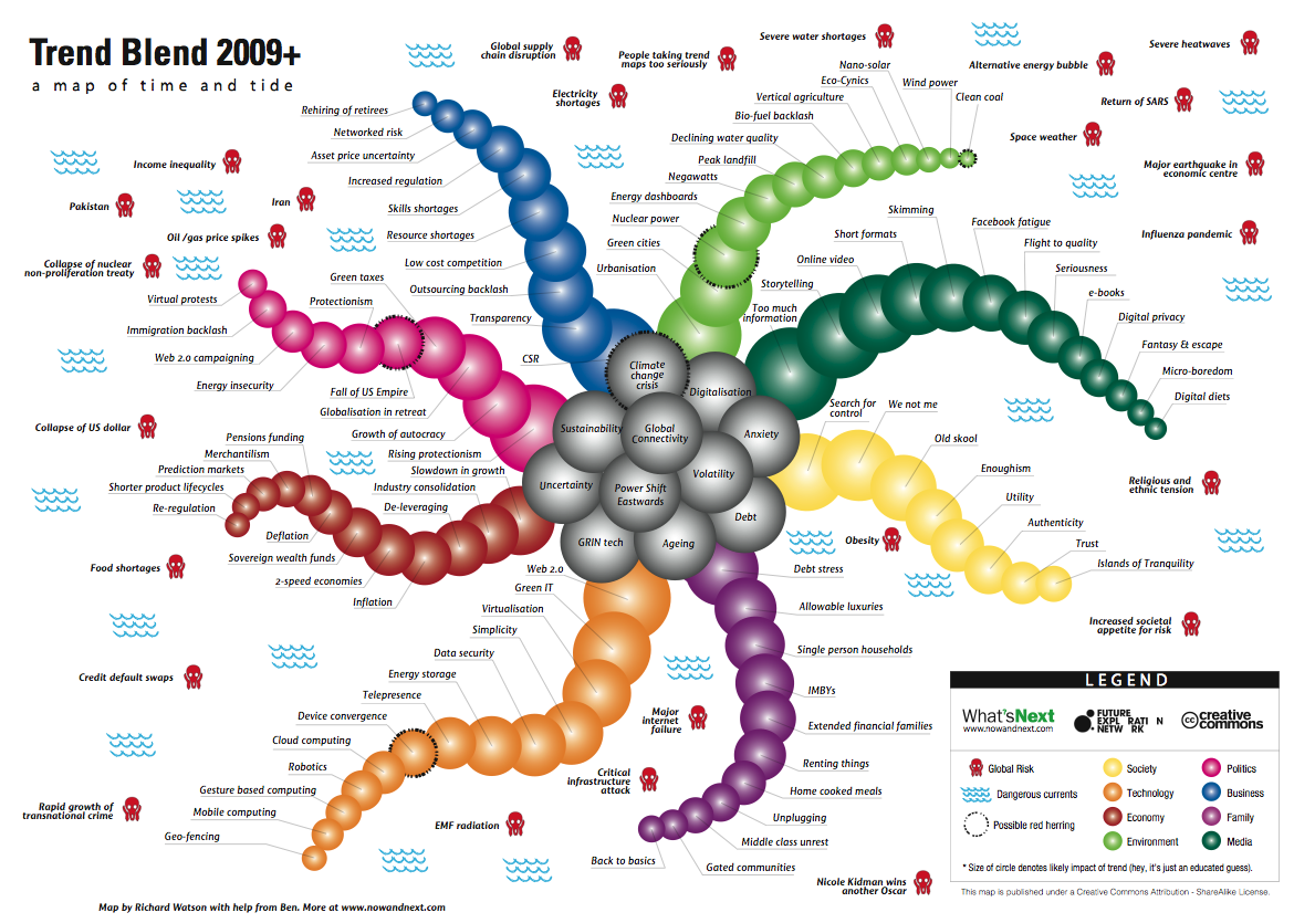 Trend Map 2009 - www.best-practice-business.de
