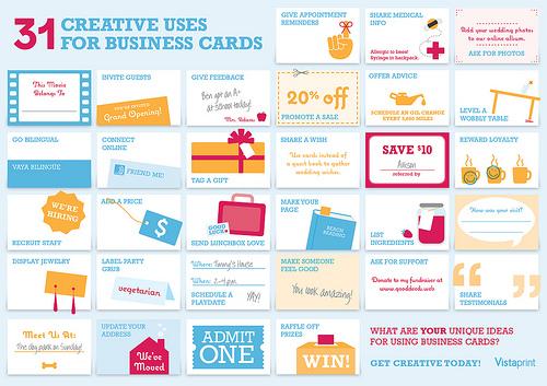 Nutzen Sie Die Rückseite Ihrer Visitenkarte Als Werbeträger