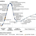 gartner-Hype-Cycle-2014