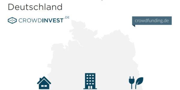 Crowdinvest Marktreport 2017: Markt wächst auf 200 Mio. Euro
